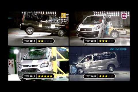 Euro NCAP : votre véhicul familial est-il aux top de la sécurité ?