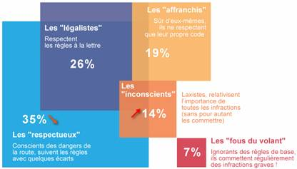 AXA-Prevention-9eme-barometre-2013-chiffres-resume