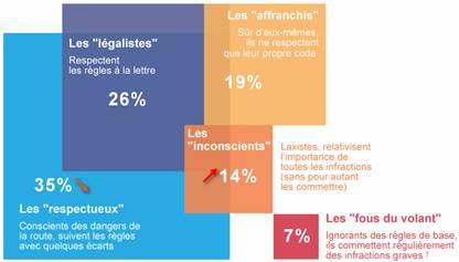 AXA-Prevention-9eme-barometre-2013-chiffres-resume