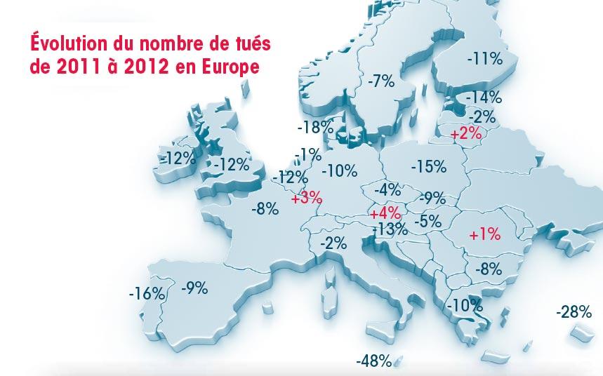 securite-route-europe