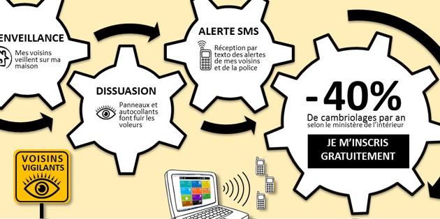 voisins_vigilants_org