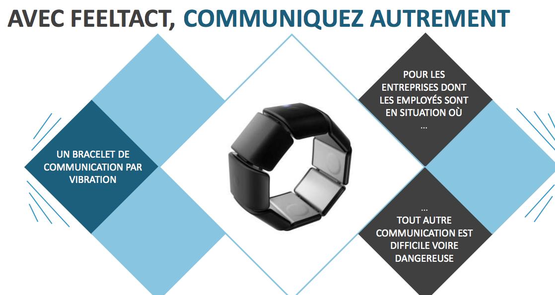 FeelTact-fonctionement-bracelet-urgence-connecte
