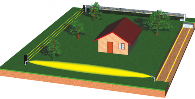 Une alarme perimetrique pour votre maison ou votre piscine for Alarme de piscine perimetrique